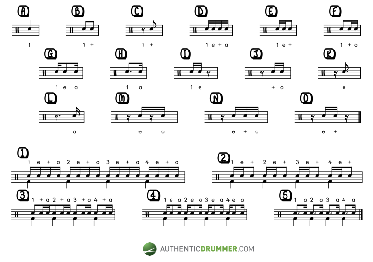 Article | 16th Note Variations | AuthenticDrummer